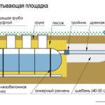 Септик. Предотвращаем заиливание и засор резервуара
